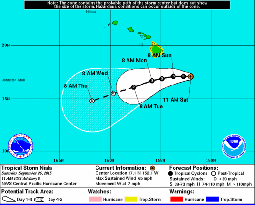 Tropical Storm Niala with tropical storm watch over Hawaii in yellow