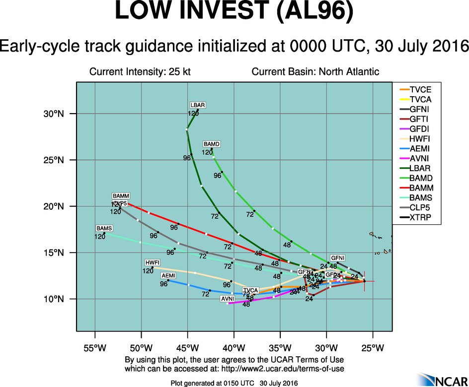 Model forecasts for the track of a tropical disturbance near the Cape Verde Islands. Image provided by NCAR.