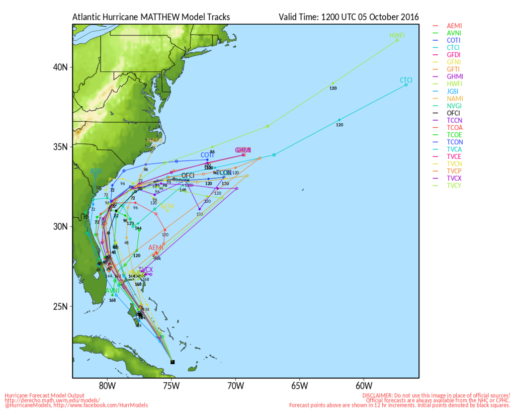 Model forecasts for the track of Hurricane Matthew from midday October 5. Image provided by the University of Wisconsin.