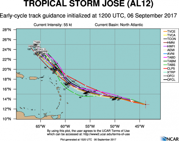 Model forecasts for the track of Tropical Storm Jose. Image provided by the National Center for Atmospheric Research.