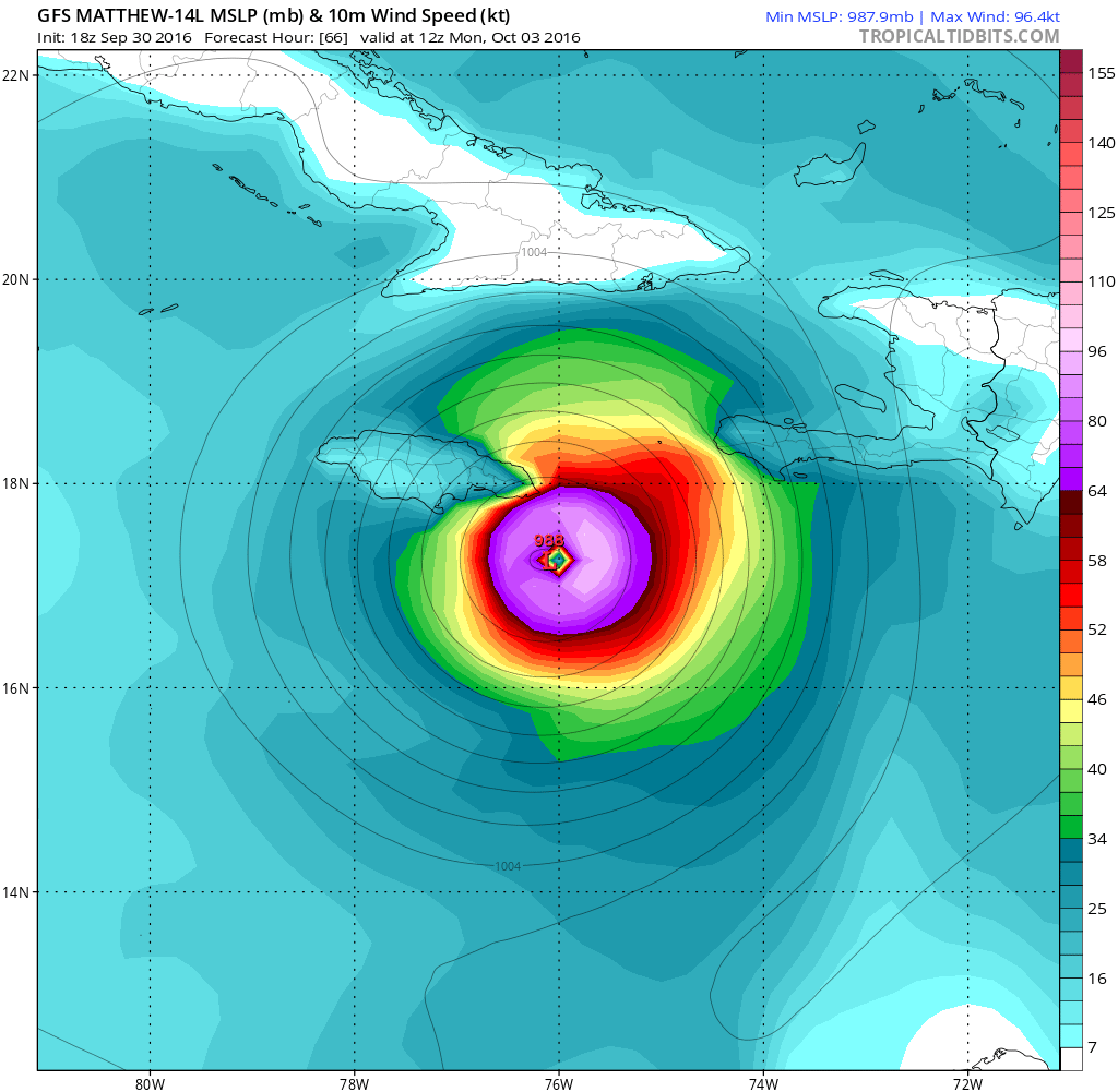 GFS model forecast for wind speeds Monday morning associated with Hurricane Matthew while it nears Jamaica. Image provided by Tropical Tidbits.