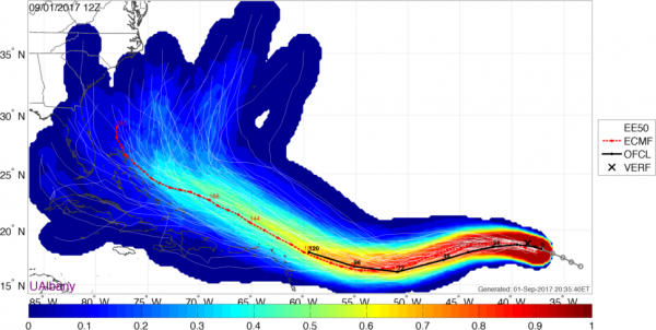 Track forecasts from the various members of the ECMWF Ensemble. Image provided by the University at Albany