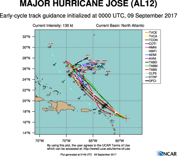 Model forecasts for the track of Hurricane Jose. Image provided by the National Center for Atmospheric Research.